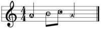Musicsw